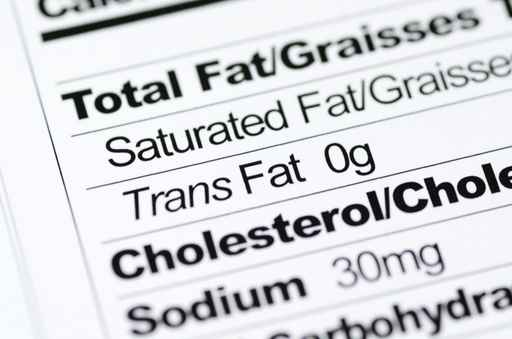 Nutrition label focused on Trans Fat content